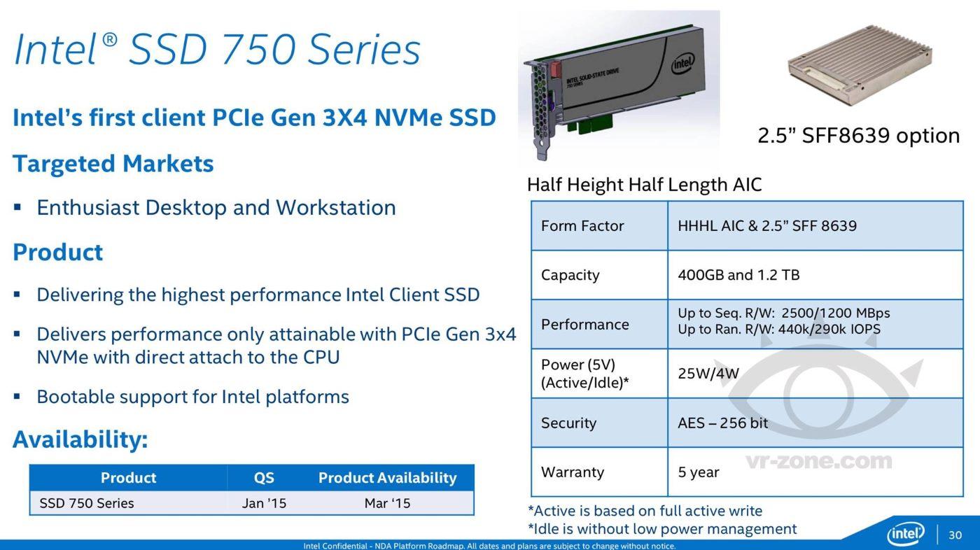 Details zur Intel SSD 750 Series