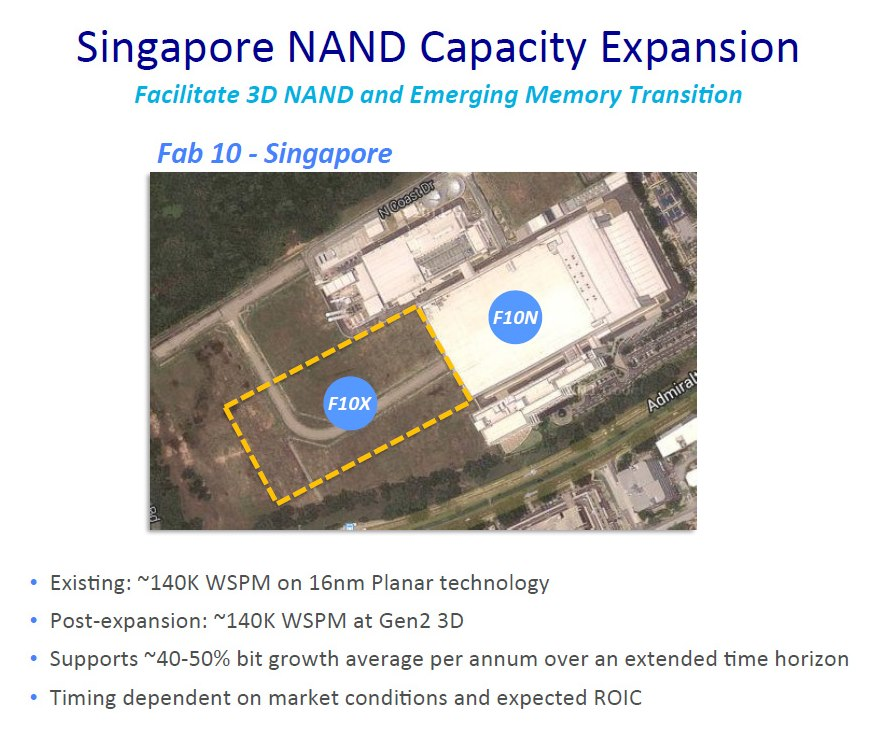 NAND-Fabrik in Singapur (Bild: Micron)